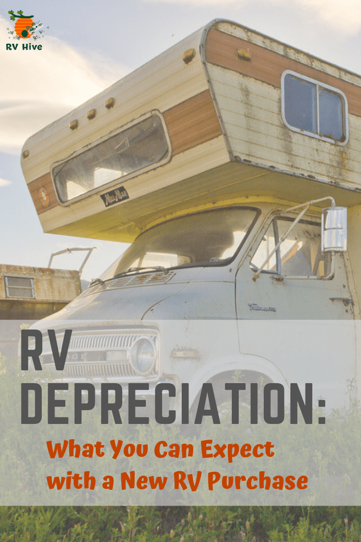 When You Re Considering Purchasing A New Rv Likely Concerned About Whether Getting Good Deal On The Price And It Will Hold Up Its